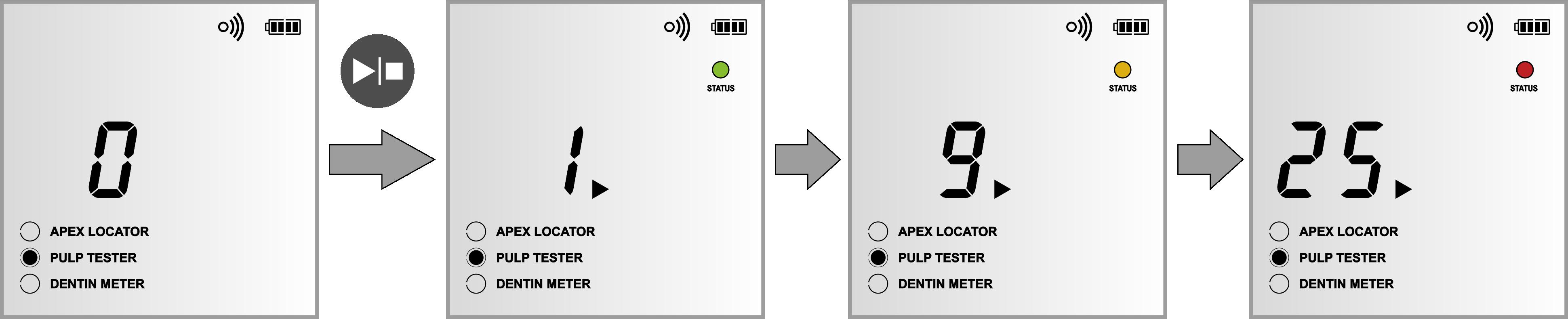 Apex locator 3in1 EndoEst 3D Geosoft cu pulp tester si dentimetru
